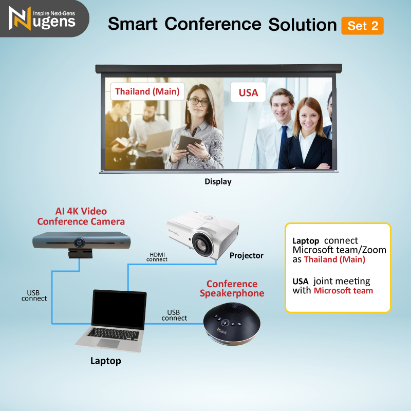 Smart Conference Solution (Set2) Warranty 2 years